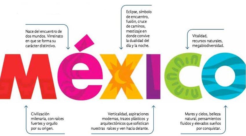 marca país México